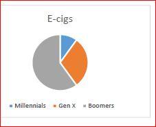 e-cig chart snip