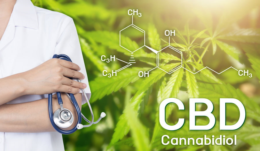How Much CBD Oil Do I Need